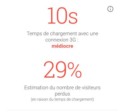 Temps de chargement d'un site avec un connexion mobile