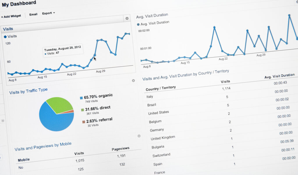 google analytics données